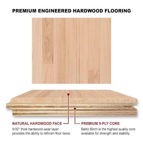 Why Engineered Hardwood Flooring Could Be The Perfect Choice